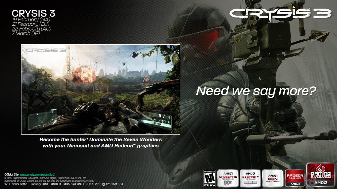 AMD Never Settle Reloaded