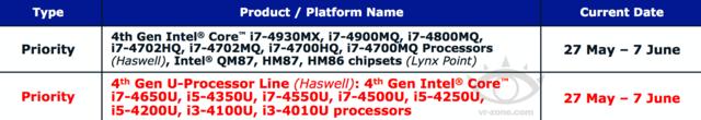 """""""Haswell""""-Prozessoren für Notebooks"""