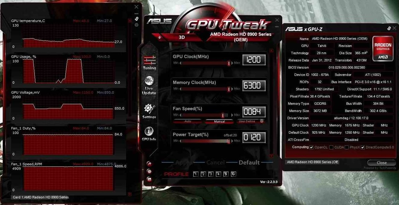 AMD Radeon HD 8950 (OEM)