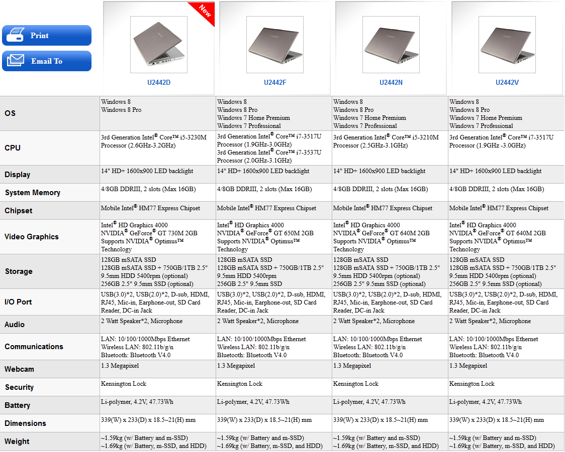 Gigabytes U2442-Notebooks im Vergleich