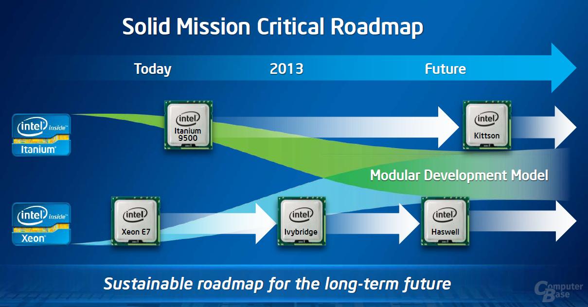 Bisherige Pläne für Intels Itanium-Sparte