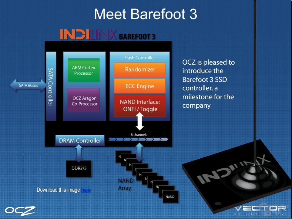 Indilinx Barefoot 3