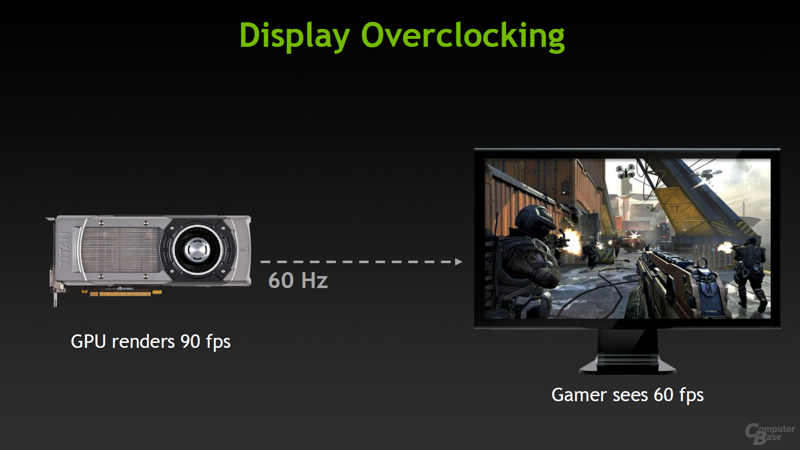 Display Overclocking auf 80 Hz