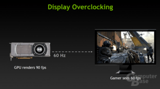 Display Overclocking auf 80 Hz
