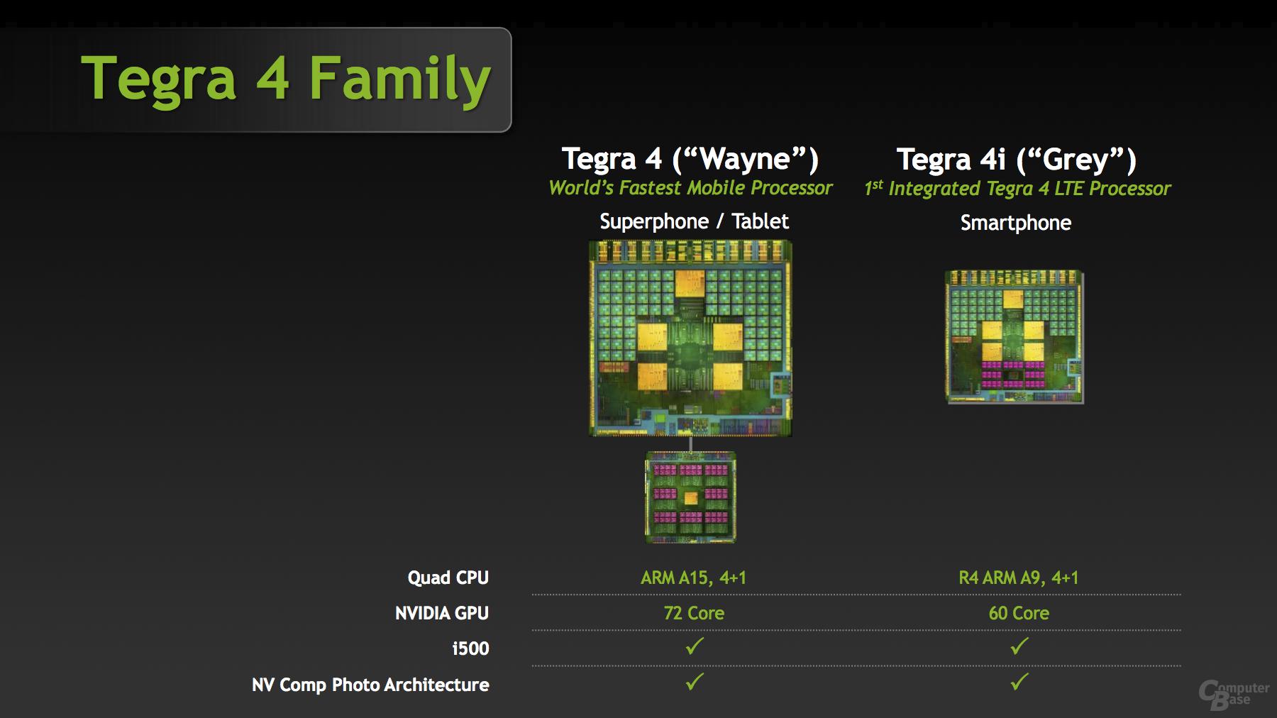 Vergleich Nvidia Tegra 4i und Tegra 4