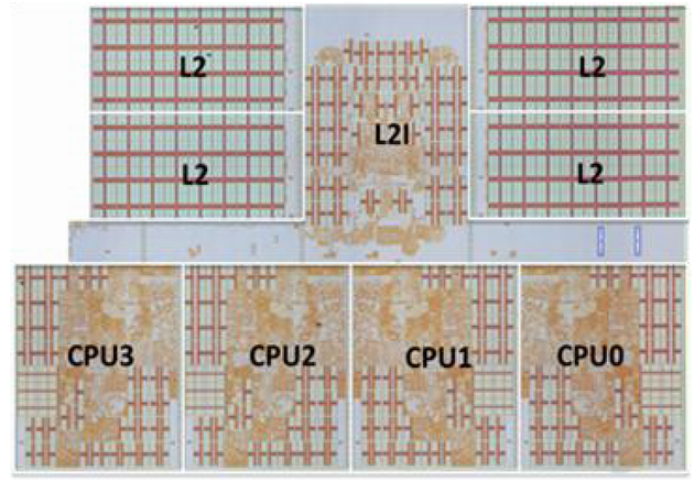"""Jaguar Compute Unit"" mit vier Kernen und vier Slice L2-Cache"