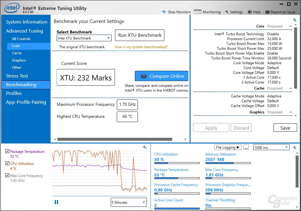 Intel Extreme Tuning Utility – Benchmarking