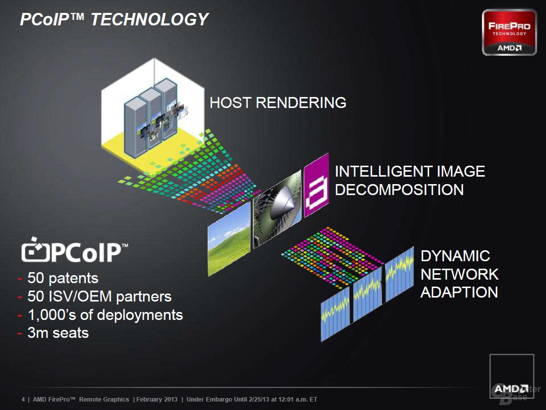 AMD FirePro R5000