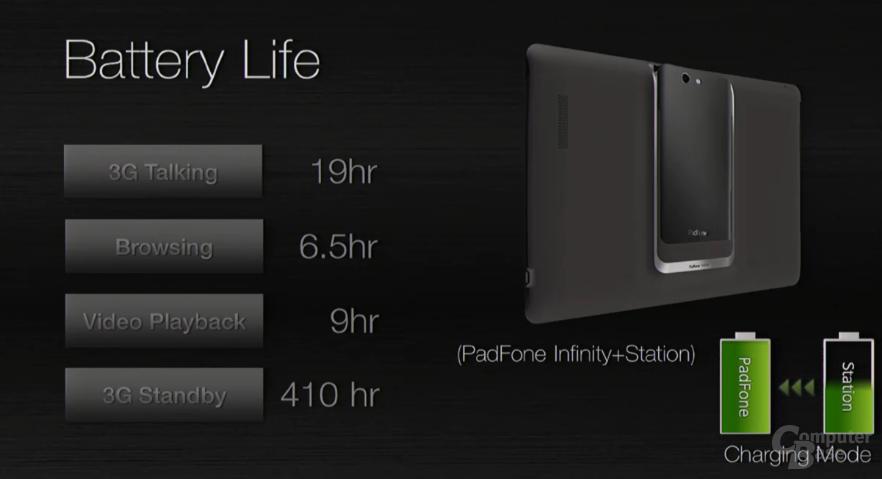 Asus PadFone Infinity