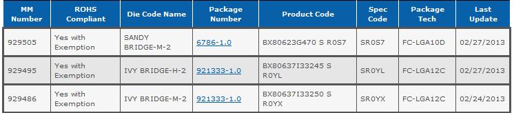 Drei neue Intel-CPUs erwartet