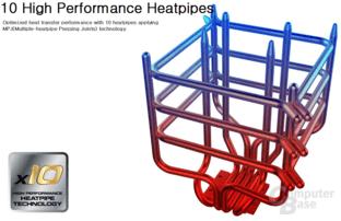 Zalman FX100: Heatpipe-Verlauf