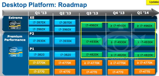"Intel ""Ivy Bridge-E"""