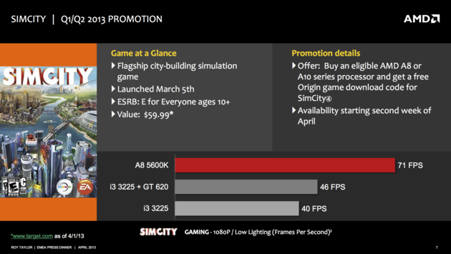 AMDs bündelt APUs mit SimCity