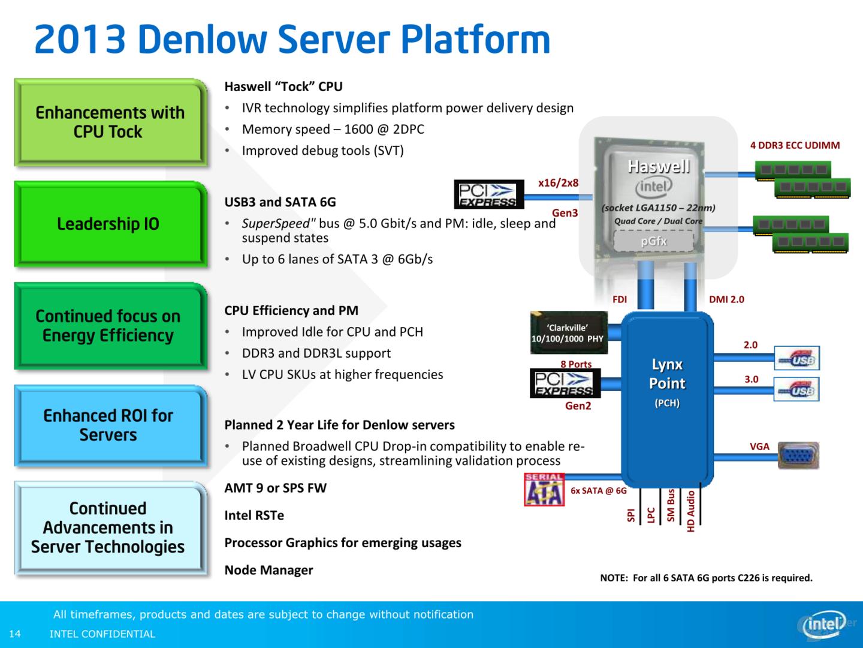 Denlow-Plattform auch Basis für Broadwell