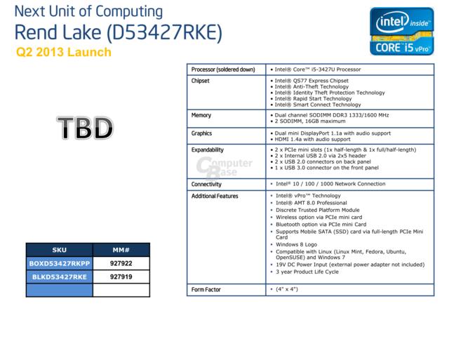 Intel NUC-Platine D53427RKE