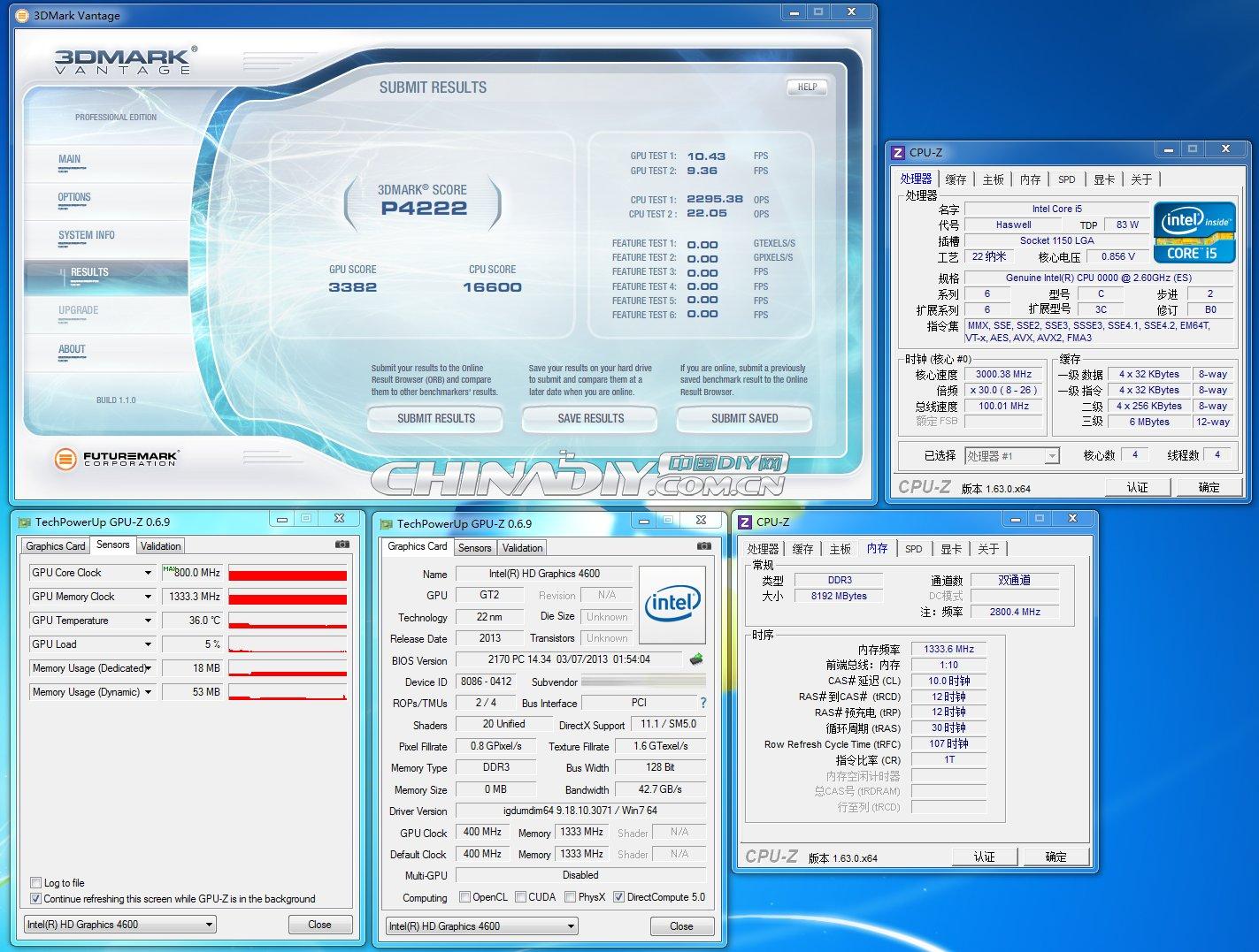 Test mit 1.333 MHz Speichertakt