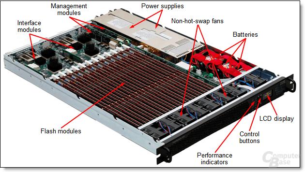 IBM FlashSystem 720 und 820