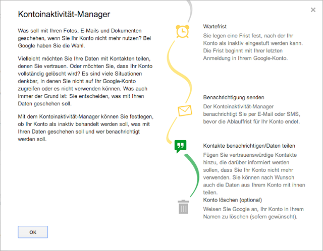 Kontoinaktivität-Manager