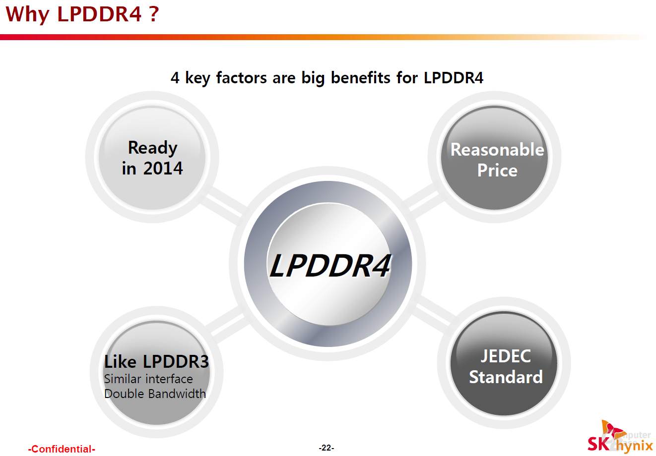 Why LPDDR4
