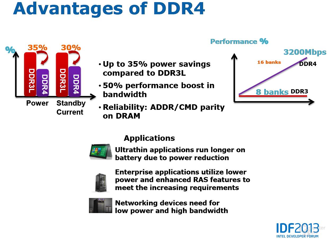 Vorteile von DDR4