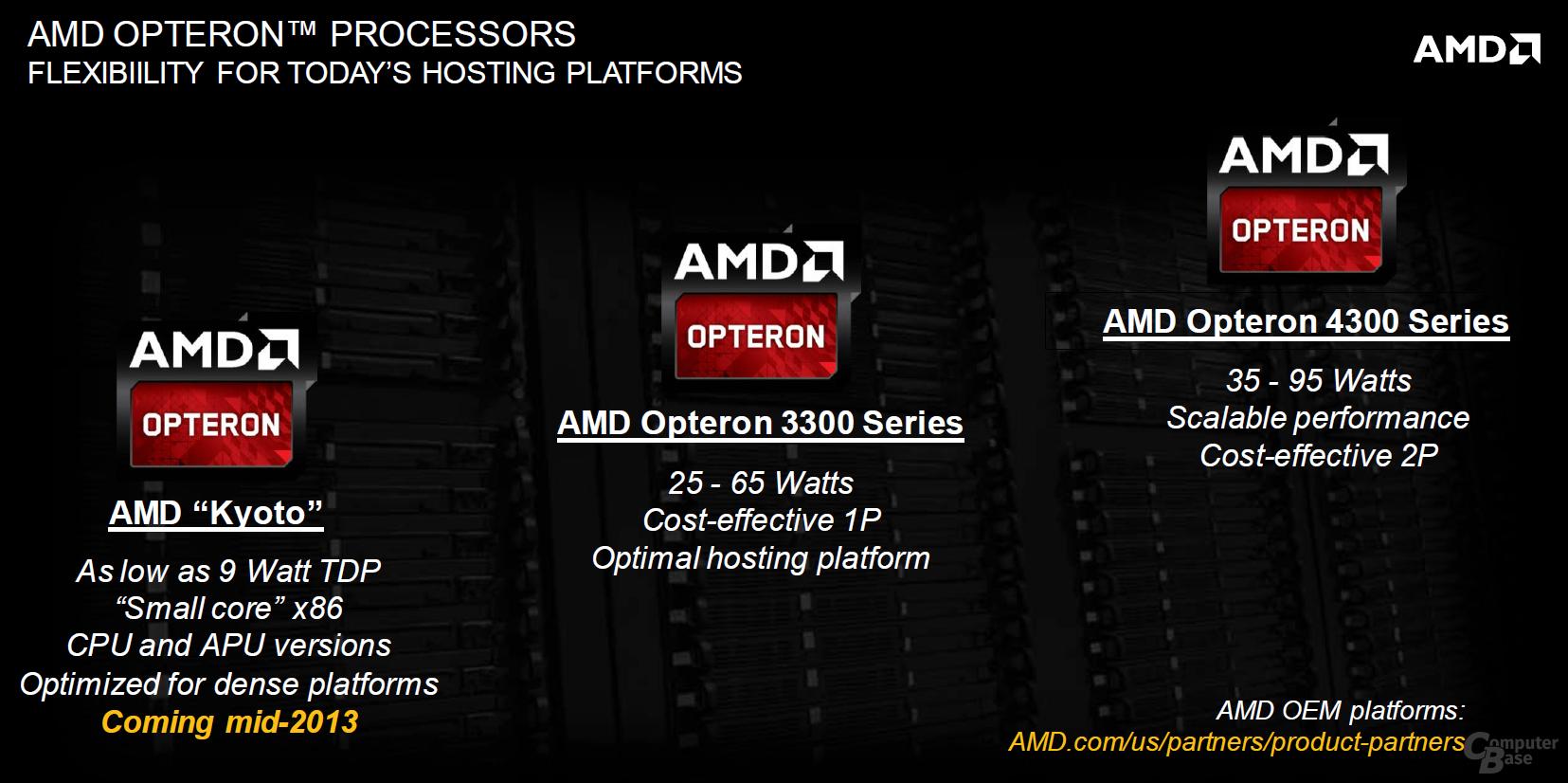 """AMD """"Kyoto"""" ab Mitte 2013"""