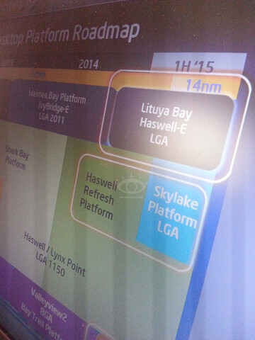 Desktop-Roadmap von Intel