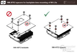 Neues Montagekit für den Noctua NH-L9a