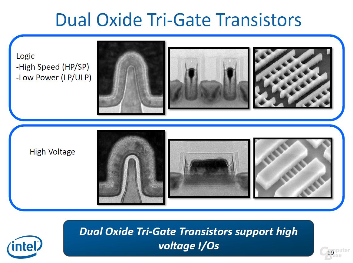 Dual Oxide Tri-Gate Transistors für spezielle SoCs