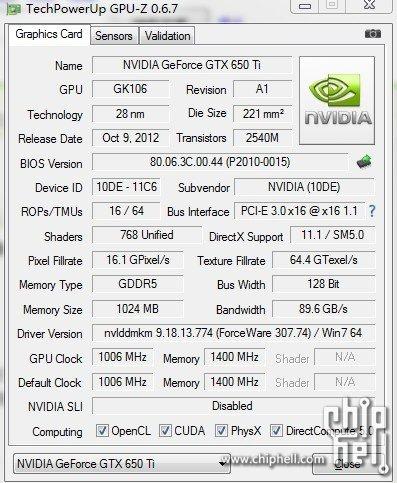 GPU-Z: Nvidia GeForce GTX 650 Ti