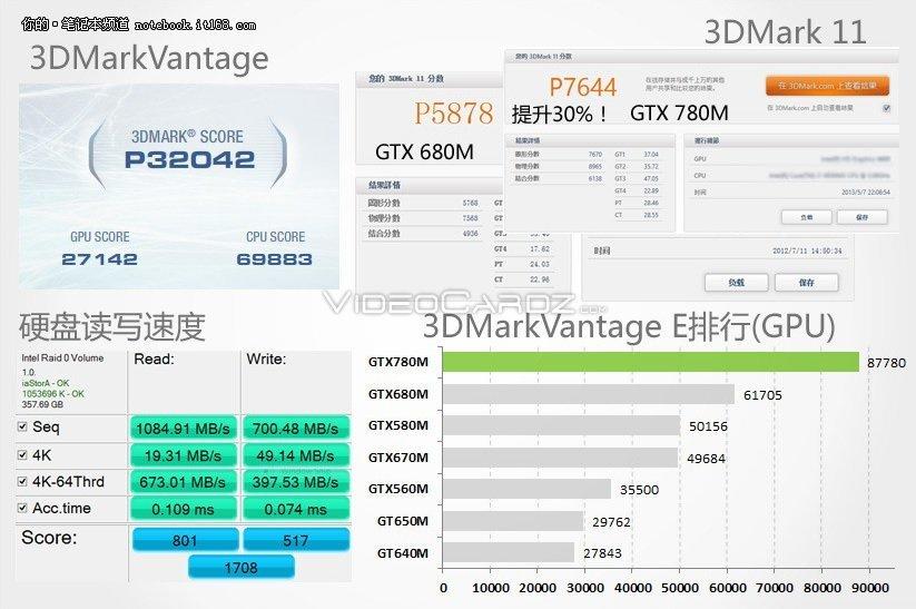 GeForce GTX 780M (3DMark)
