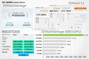 GeForce GTX 780M (3DMark)