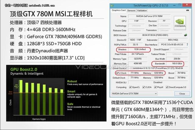 GeForce GTX 780M (Spezifikationen)
