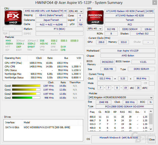 AMD A6-1450 mit Turbo bei 1,4 GHz