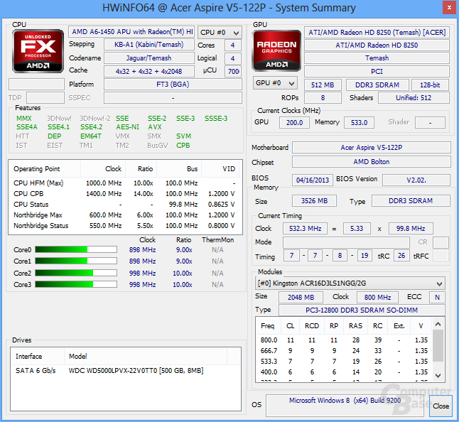 "AMD A6-1450 ""Temash"""