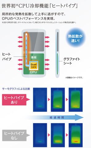 NEC Medias X 06E mit Wasserkühlung