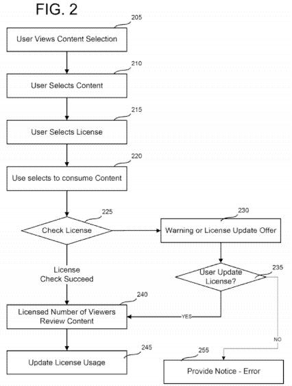 Microsoft-Patent für Nutzerfassung aus Lizenzgründen