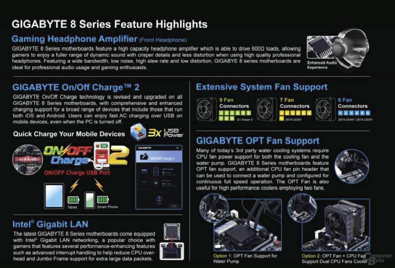 """Features der neuen Gigabyte-""""Haswell""""-Mainboards"""