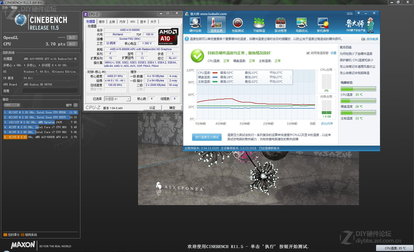 A10-6800K: Cinebench 11.5