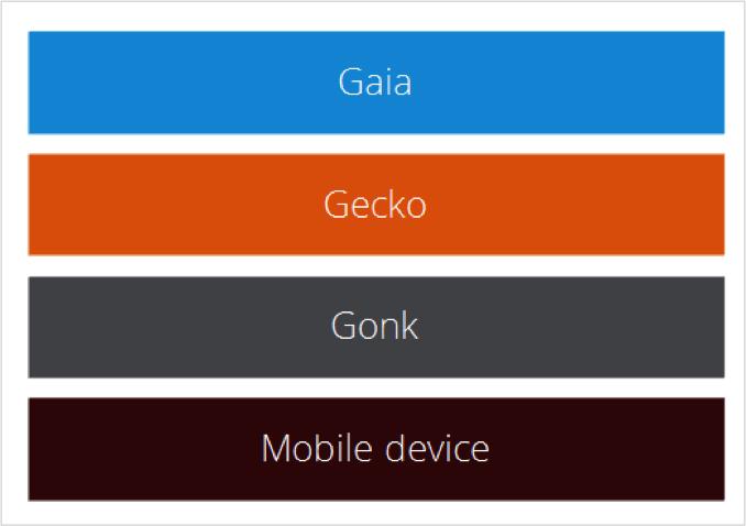 Aufbau Mozilla Firefox OS