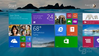Modern UI mit Hintergrund unter Windows 8.1
