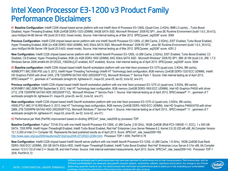 Erläuterungen zur Xeon E3-1200 v3 Plattform