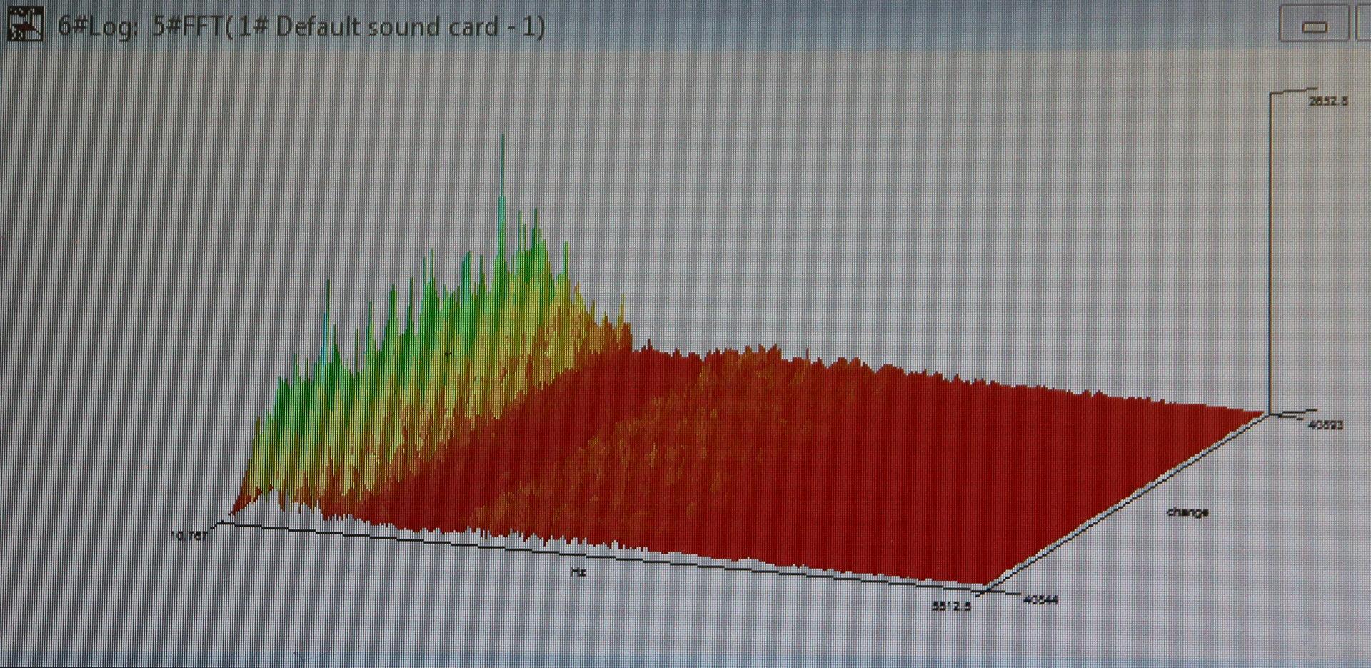 Geräuschunterdrückung aktiv
