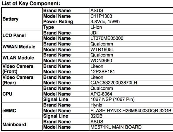 FCC-Eckdaten Nexus 7 2.0