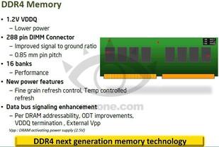 DDR4-Speicher