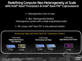 Neue Modelle des Xeon Phi