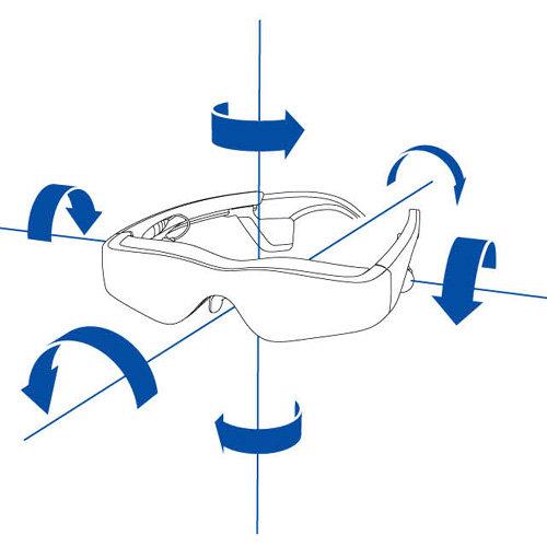 Bewegungsrichtungen des Headtrackers