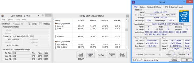 Intel Core i5-4570T unter maximaler Last