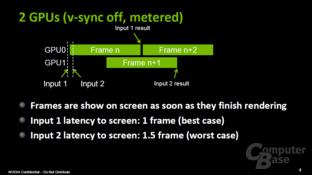 Nvidia - Framelatenz bei Frame Metering