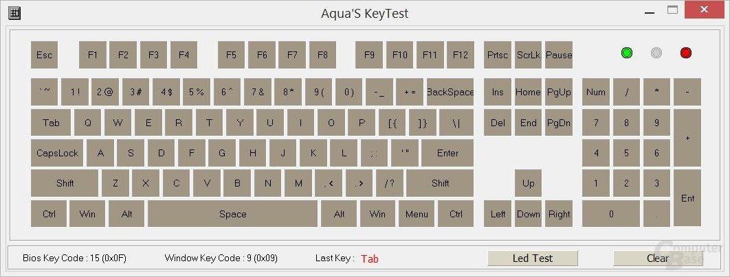 Auch für Kraken geeignet: volles Key-Rollover