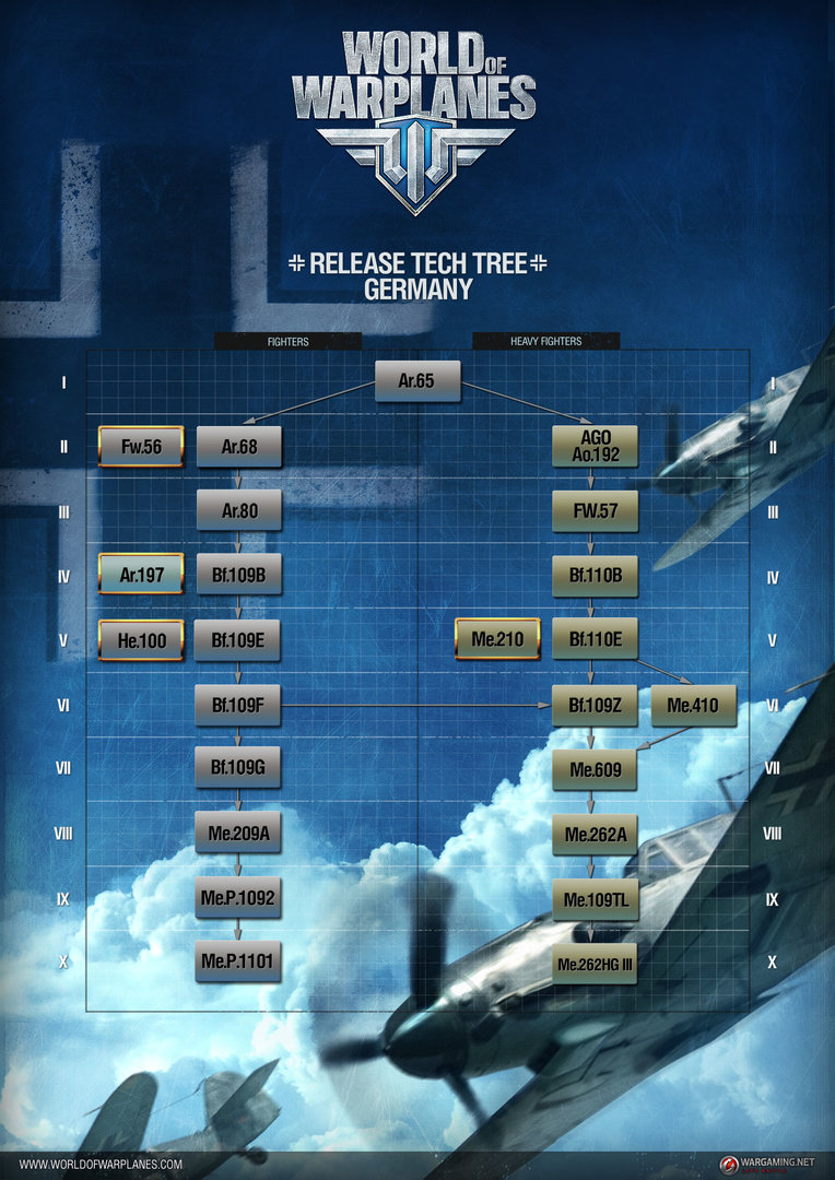 WoWP: Tech-Tree Deutschland